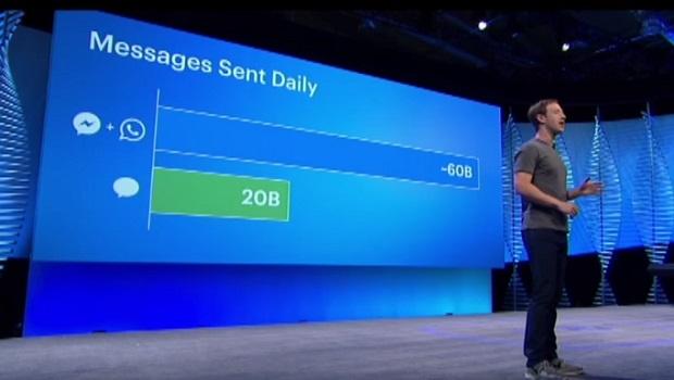 fb messages